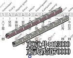 metro13000andtobu70000.png