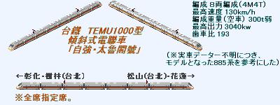TRA_TEMU1000taroko_sample.png