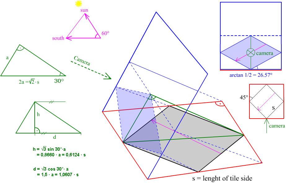 geometry.png